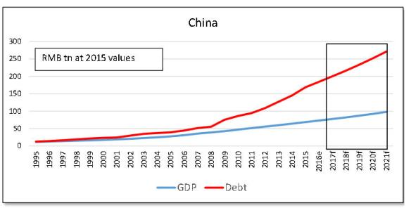china-bespoke-1-gdp-debtjpg_page1