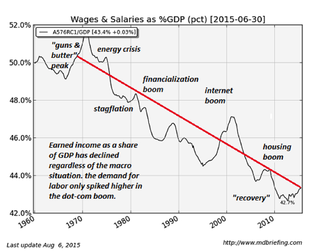 chs-degrowth-chart1