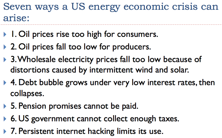 6-seven-ways-a-us-energy-economic-crisis-can-arise