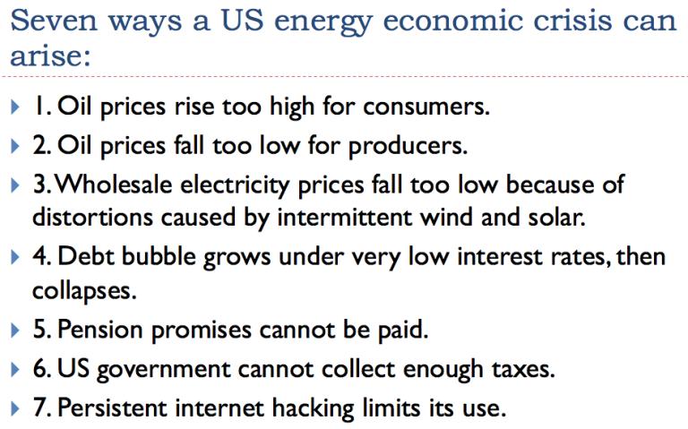 6-seven-ways-a-us-energy-economic-crisis-can-arise