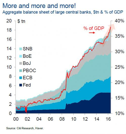 central-bank-balance-sheet