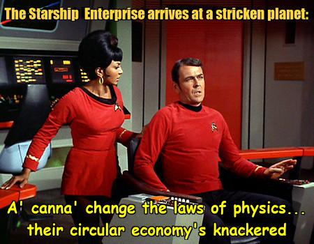 Circular Economy Thermodynamics